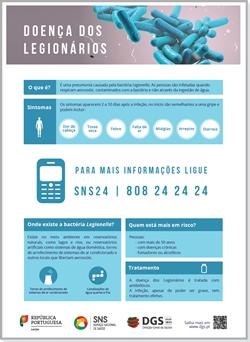Cartaz Informação sobre Legionella