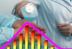 I Jornadas de Epidemiologia Hospitalar e Controlo da Infeção